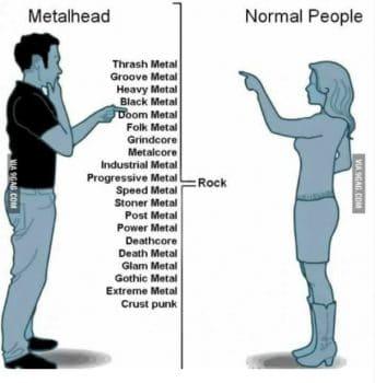RockmusicRaider - Metalhead versus Normal People